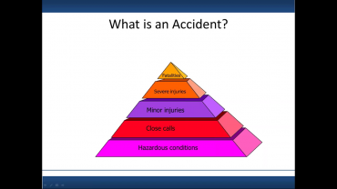 Introduction to Accident Investigation